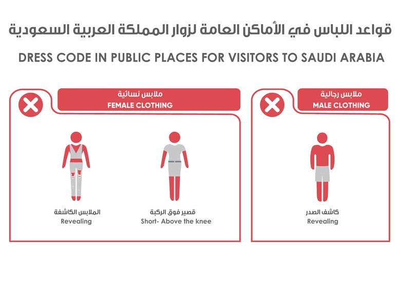 Saudi Arabia dress code infographic
